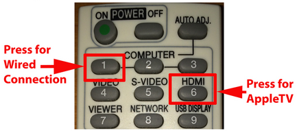 Projector Inputs on Remote