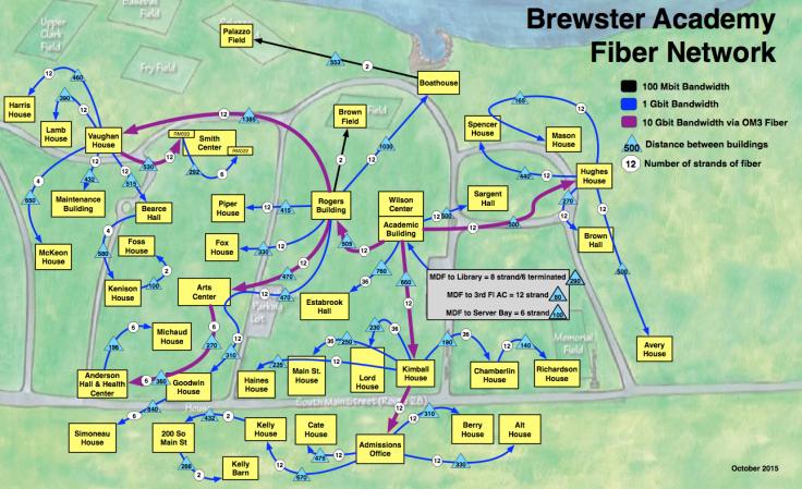 BA Fiber Map - Oct2015
